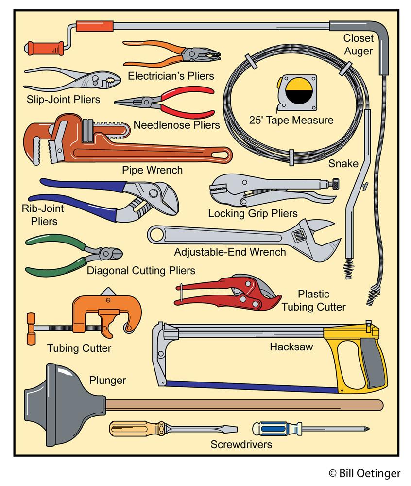 Plumbing Tools Adventure Velo